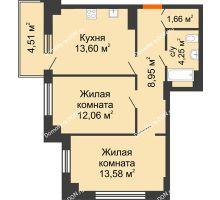 2 комнатная квартира 55,45 м² в ЖК Аврора, дом № 2 - планировка