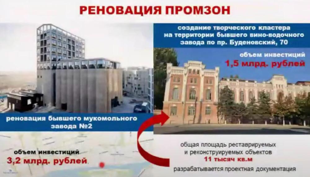Инвестиции по-ростовски: куда вкладывают миллиарды частные компании?
