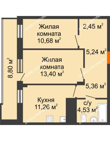 2 комнатная квартира 57,32 м² в ЖК Циолковский, дом № 6
