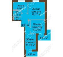 3 комнатная квартира 70,3 м² - Жилой дом Каскад на Даргомыжского