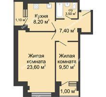 2 комнатная квартира 54,3 м² - ЖК Дом 35 Линия