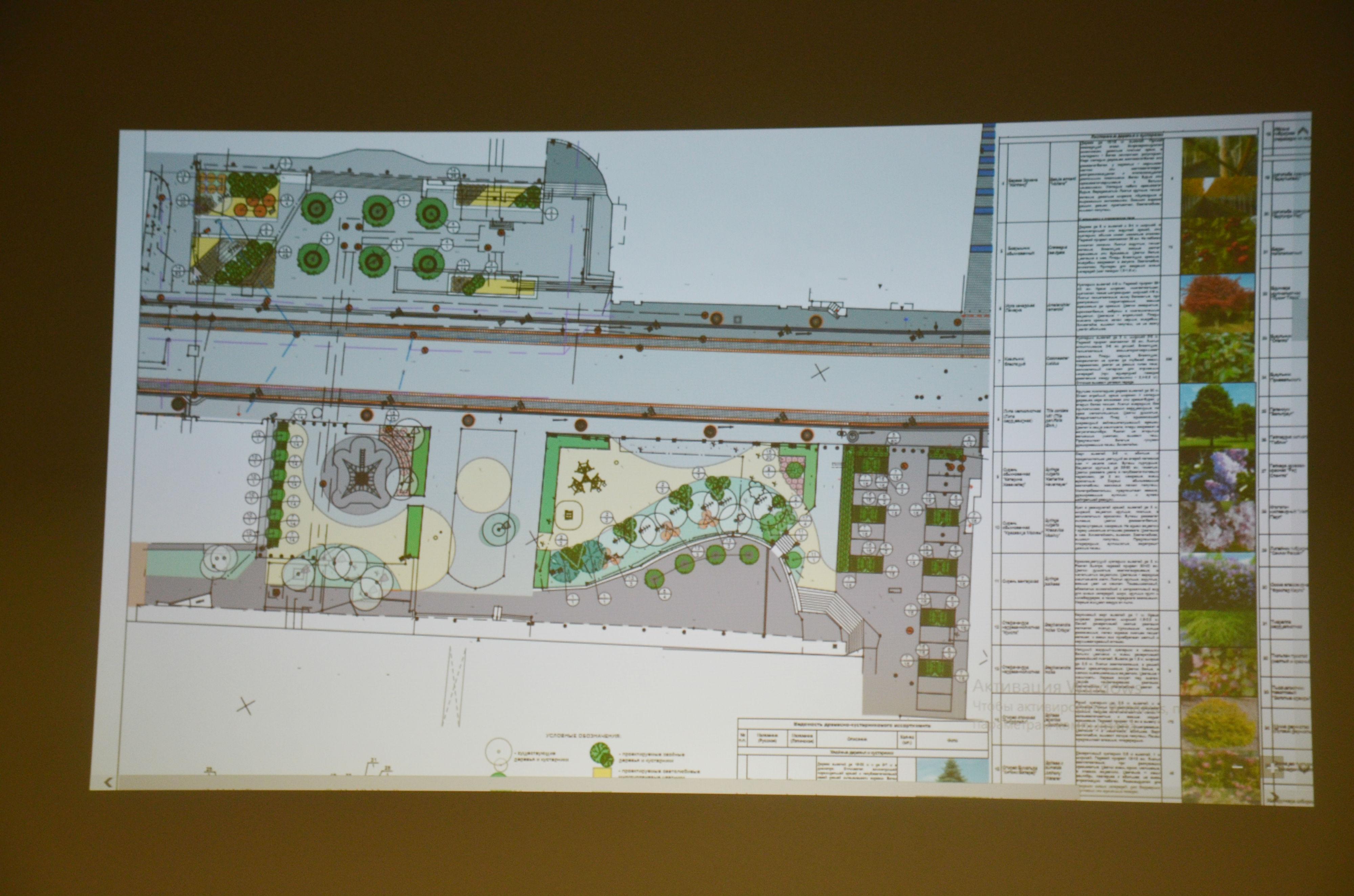 Вторая очередь: нижегородцам представили доработанный проект благоустройства Большой Покровской - фото 2