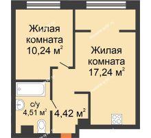"""2 комнатная квартира 36,41 м² в ЖК Европейский берег, дом ГП-9 """"Дом Монако"""" - планировка"""